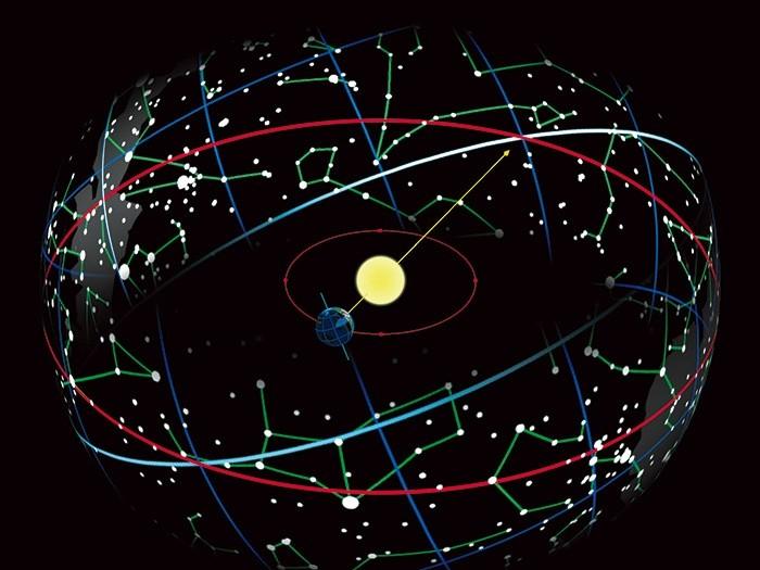 dopasowywanie horoskopów pytania dotyczące szybkiego łamacza lodów